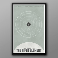 The Fifth Element, Alternate Movie Poster // Vintage Planetary Alignment Chart Illustration