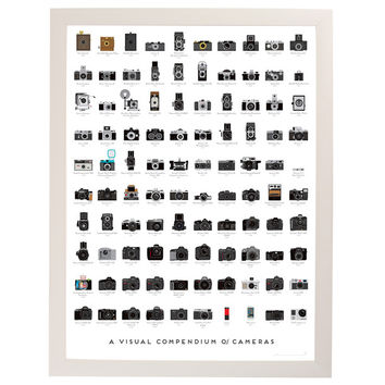 I liked this design on #Fab. Visual Compendium Of Cameras