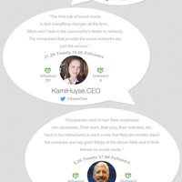 Top 19 Social Business Leaders with new dotCEO Domains | PeopleBrowsr Blog