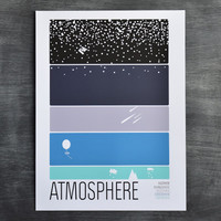 Brainstorm Prints Earth Science Collection: Atmosphere Print