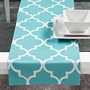 Z Gallerie - Mimosa Runner - Aquamarine