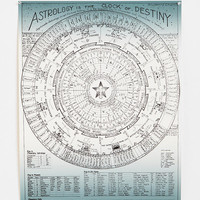 24x18 Astrology Chart Art Print