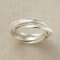 CORRELATIONS RING