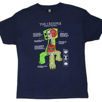 JINX Minecraft Creeper Anatomy Youth T-shirt, Navy, S