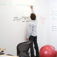 Dry Erase Whiteboard Paint - HackerThings