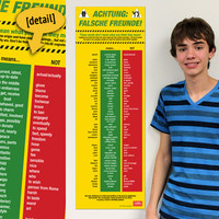 Caution: False Cognates Skinny Poster German at Teacher's Discovery
