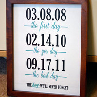 Gift for husband 11x14 print- Anniversary gift- Wedding sign- Valentine's gift- gift for engagement party- important