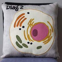 Science Diagram Pillow - Eukaryotic Cell