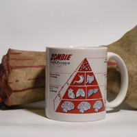 Zombie Coffee Mug Food Pyramid Zombie Survival by Mugsleys