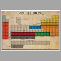 SPOILERS - Table of Thrones // Guide to the Living and DEAD of Westeros // 19X13 inch Fine Art Print