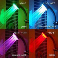 LED Glow Flow Shower - DongGuan Hert Elec. Product Co.,Ltd